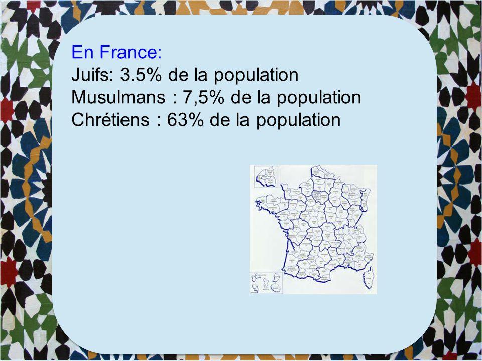 Les 3 plus grandes religions du monde Juifs: moins de.2% de la population du monde; 13,8 millions Musulmans: 23% de la population; 1.6 milliards Chrétiens: 32% de la population, 2.18 milliards