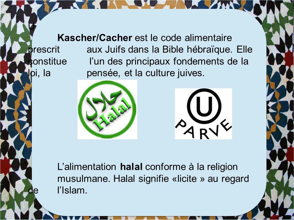 Au Maghreb: Juifs: <.01 % de la population Musulmans: 95% de la population Chrétiens: 2% de la population