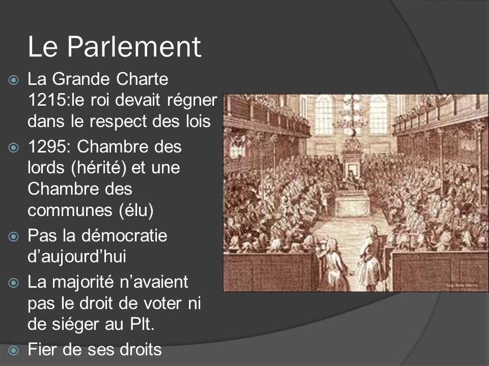 Le Parlement  La Grande Charte 1215:le roi devait régner dans le respect des lois  1295: Chambre des lords (hérité) et une Chambre des communes (élu)  Pas la démocratie d'aujourd'hui  La majorité n'avaient pas le droit de voter ni de siéger au Plt.