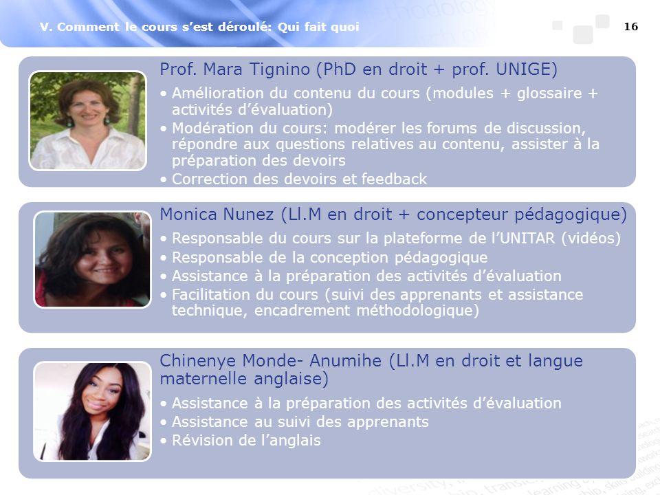 V. Comment le cours s'est déroulé: Qui fait quoi Prof. Mara Tignino (PhD en droit + prof. UNIGE) Amélioration du contenu du cours (modules + glossaire