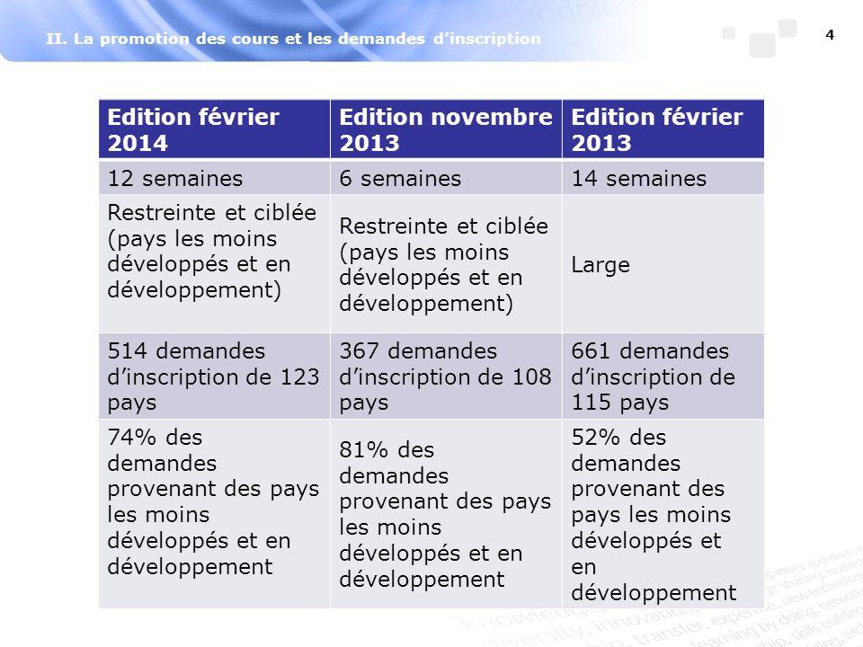 IX. Activités planifiées pour les années 2015-2016 25