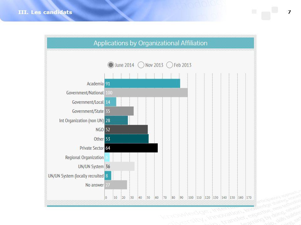 IX. Activités planifiées pour les années 2015-2016 28
