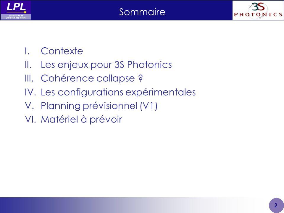Sommaire 2 I.Contexte II.Les enjeux pour 3S Photonics III.Cohérence collapse .