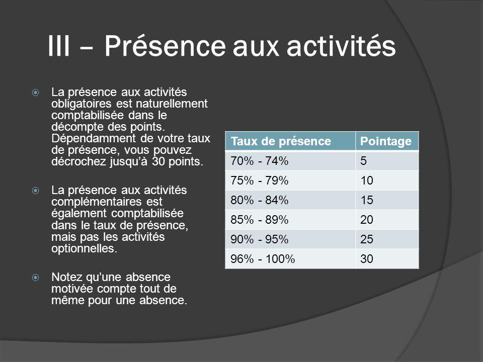 III – Présence aux activités  La présence aux activités obligatoires est naturellement comptabilisée dans le décompte des points. Dépendamment de vot
