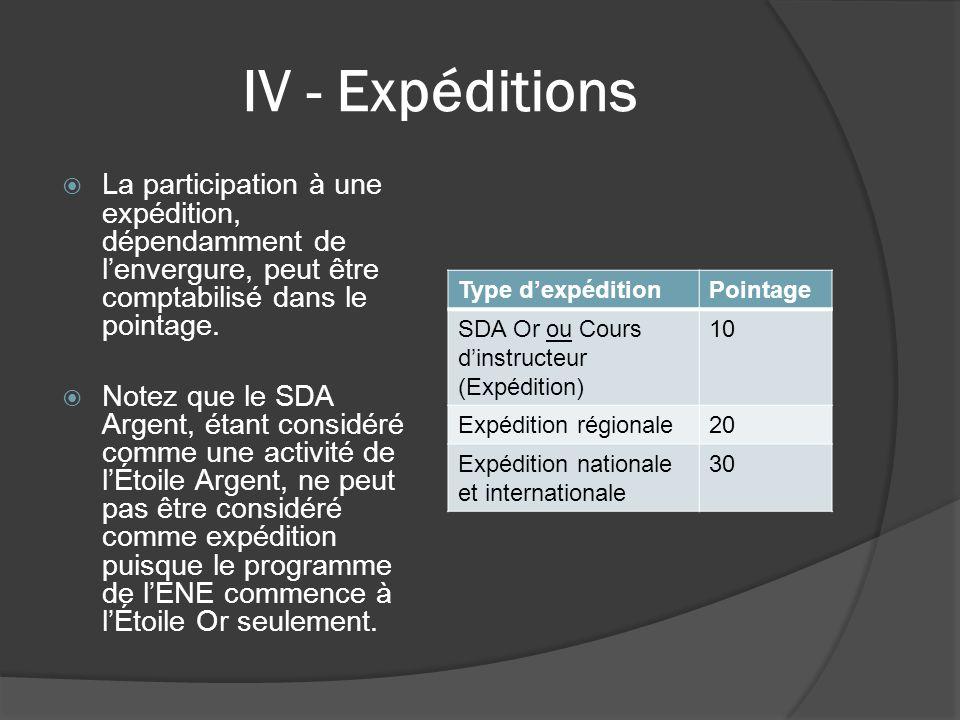 IV - Expéditions  La participation à une expédition, dépendamment de l'envergure, peut être comptabilisé dans le pointage.  Notez que le SDA Argent,