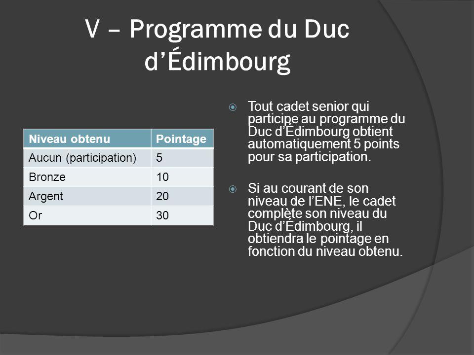 V – Programme du Duc d'Édimbourg Niveau obtenuPointage Aucun (participation)5 Bronze10 Argent20 Or30  Tout cadet senior qui participe au programme du Duc d'Édimbourg obtient automatiquement 5 points pour sa participation.