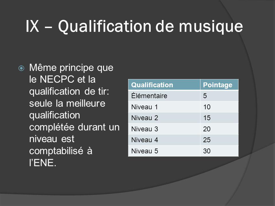IX – Qualification de musique  Même principe que le NECPC et la qualification de tir: seule la meilleure qualification complétée durant un niveau est