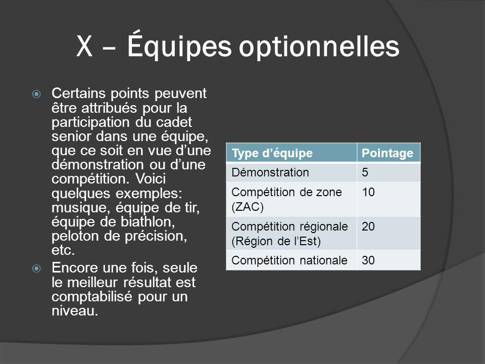X – Équipes optionnelles  Certains points peuvent être attribués pour la participation du cadet senior dans une équipe, que ce soit en vue d'une démo