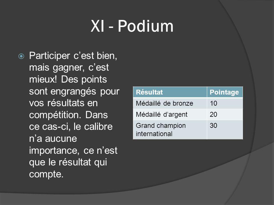 XI - Podium  Participer c'est bien, mais gagner, c'est mieux! Des points sont engrangés pour vos résultats en compétition. Dans ce cas-ci, le calibre