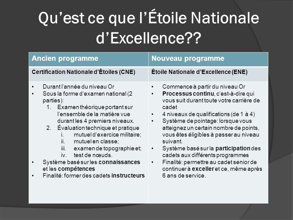 Qu'est ce que l'Étoile Nationale d'Excellence?? Ancien programmeNouveau programme Certification Nationale d'Étoiles (CNE)Étoile Nationale d'Excellence