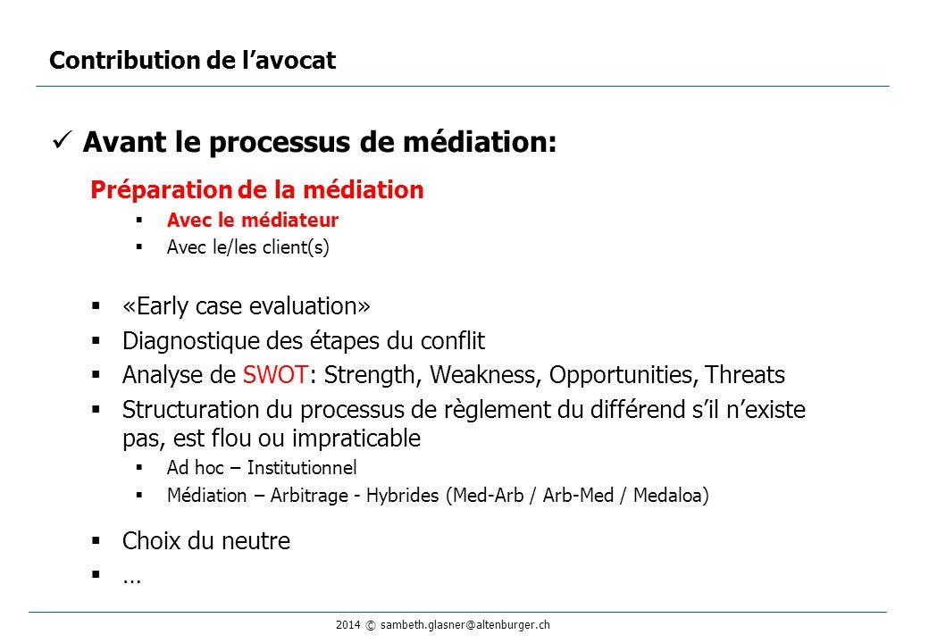 2014 © sambeth.glasner@altenburger.ch Avant le processus de médiation: Préparation de la médiation  Avec le médiateur  Avec le/les client(s)  «Earl