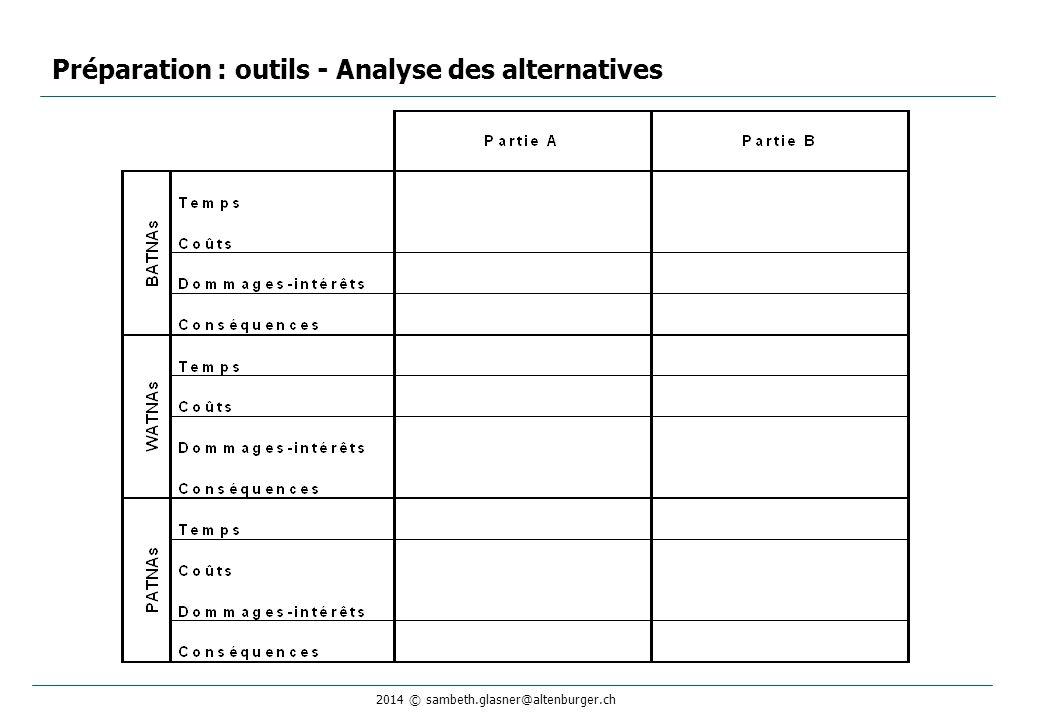 2014 © sambeth.glasner@altenburger.ch Préparation : outils - Analyse des alternatives