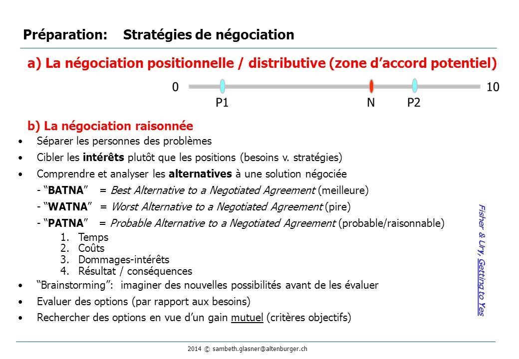 2014 © sambeth.glasner@altenburger.ch Préparation: Stratégies de négociation Séparer les personnes des problèmes Cibler les intérêts plutôt que les positions (besoins v.