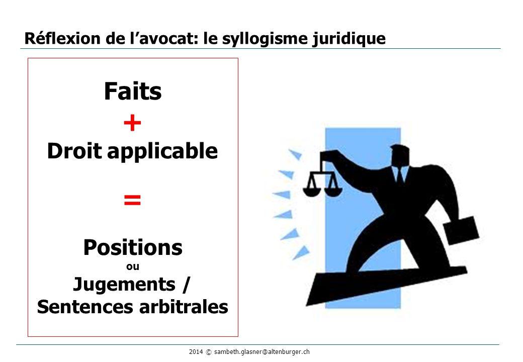 2014 © sambeth.glasner@altenburger.ch Réflexion de l'avocat: le syllogisme juridique Faits + Droit applicable = Positions ou Jugements / Sentences arbitrales