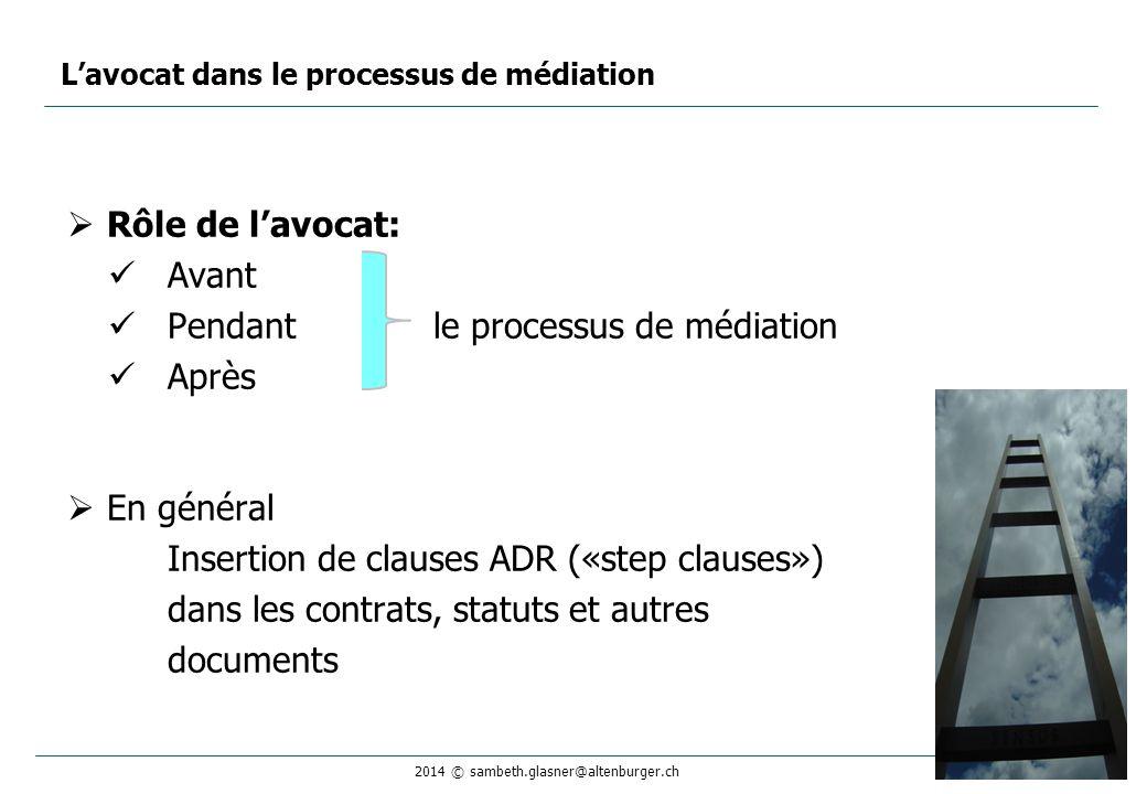 2014 © sambeth.glasner@altenburger.ch  Rôle de l'avocat: Avant Pendant le processus de médiation Après  En général Insertion de clauses ADR («step c