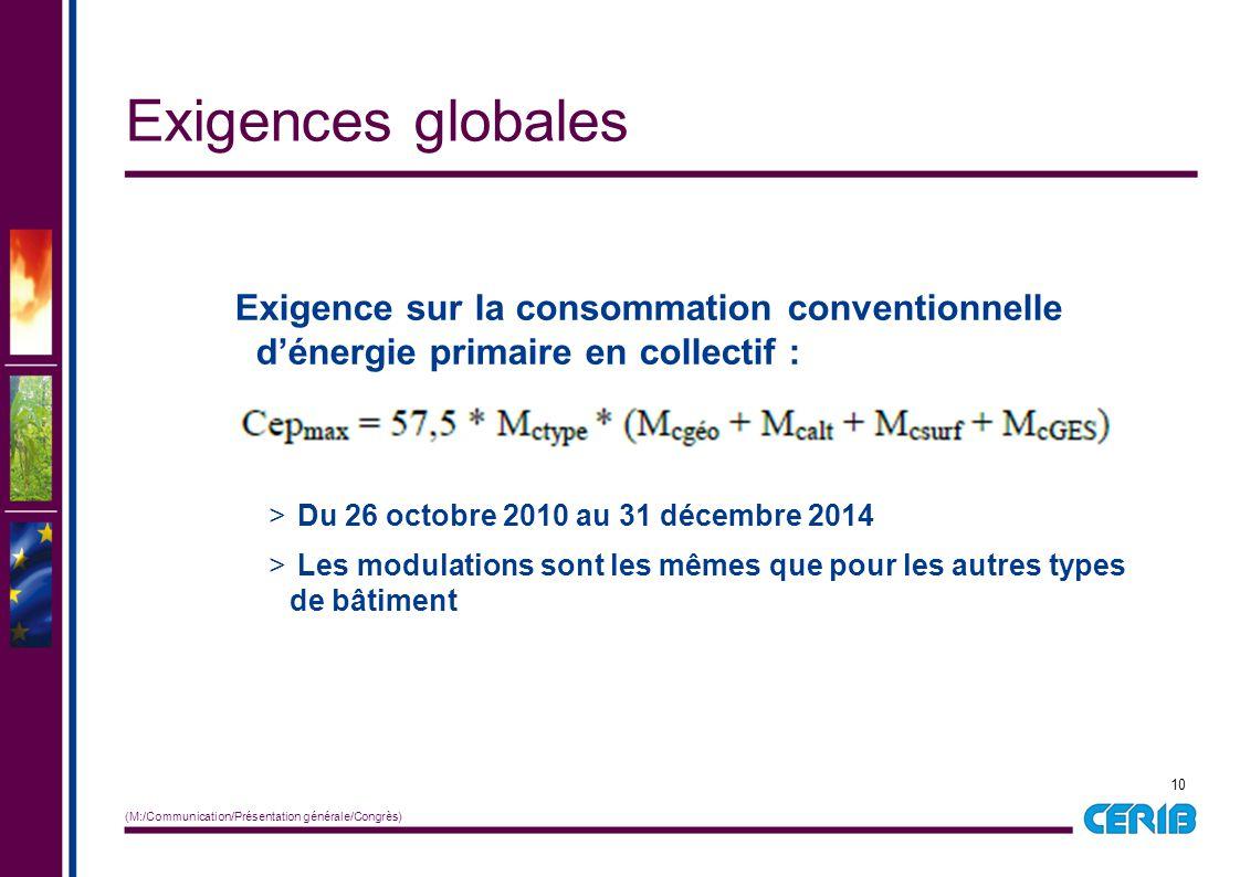 10 (M:/Communication/Présentation générale/Congrès) Exigence sur la consommation conventionnelle d'énergie primaire en collectif : > Du 26 octobre 201
