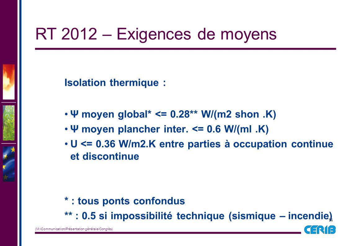 14 (M:/Communication/Présentation générale/Congrès) Isolation thermique : Ψ moyen global* <= 0.28** W/(m2 shon.K) Ψ moyen plancher inter. <= 0.6 W/(ml