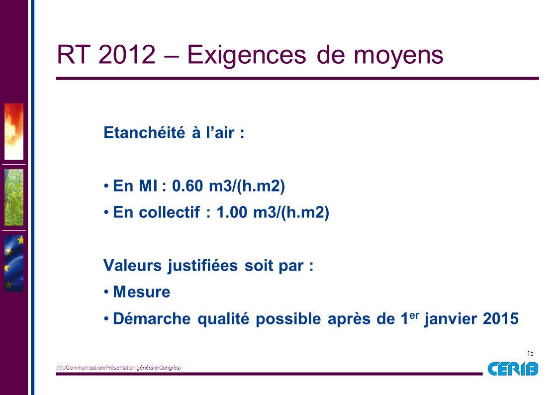 15 (M:/Communication/Présentation générale/Congrès) Etanchéité à l'air : En MI : 0.60 m3/(h.m2) En collectif : 1.00 m3/(h.m2) Valeurs justifiées soit