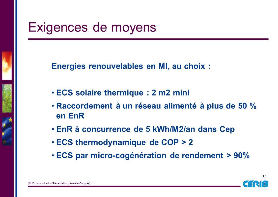 17 (M:/Communication/Présentation générale/Congrès) Energies renouvelables en MI, au choix : ECS solaire thermique : 2 m2 mini Raccordement à un résea