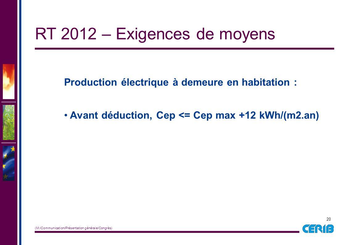 20 (M:/Communication/Présentation générale/Congrès) Production électrique à demeure en habitation : Avant déduction, Cep <= Cep max +12 kWh/(m2.an) RT