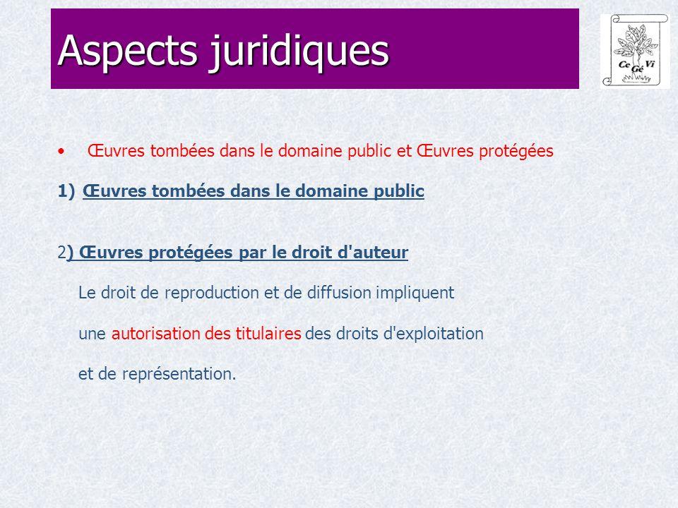 Œuvres tombées dans le domaine public et Œuvres protégées 1)Œuvres tombées dans le domaine public 2) Œuvres protégées par le droit d'auteur Le droit d