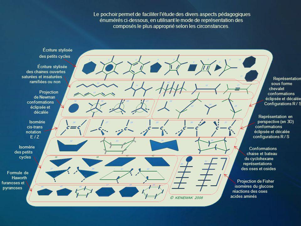 Le pochoir permet de faciliter l étude des divers aspects pédagogiques énumérés ci-dessous, en utilisant le mode de représentation des composés le plus approprié selon les circonstances.