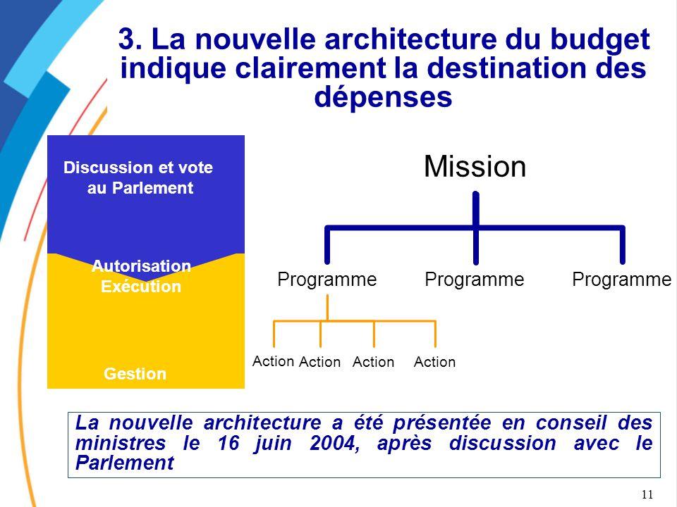 11 Mission Programme Action Gestion Discussion et vote au Parlement Autorisation Exécution La nouvelle architecture a été présentée en conseil des min