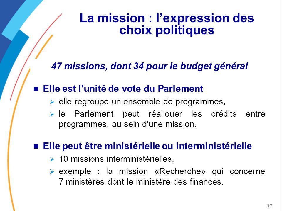 12 47 missions, dont 34 pour le budget général Elle est l'unité de vote du Parlement  elle regroupe un ensemble de programmes,  le Parlement peut ré
