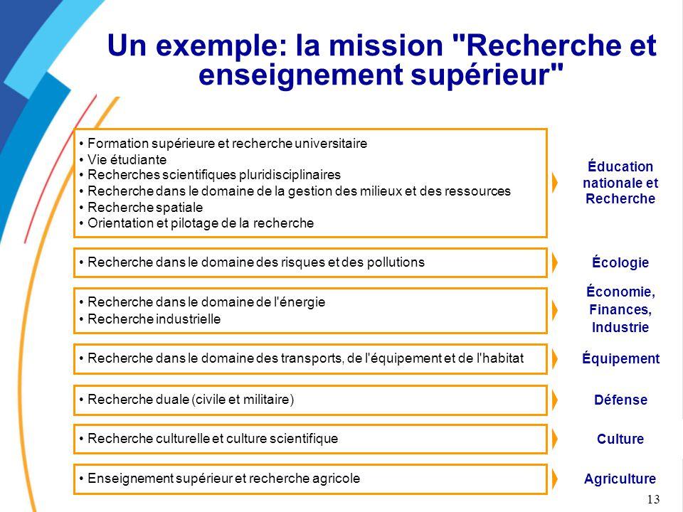 13 Un exemple: la mission