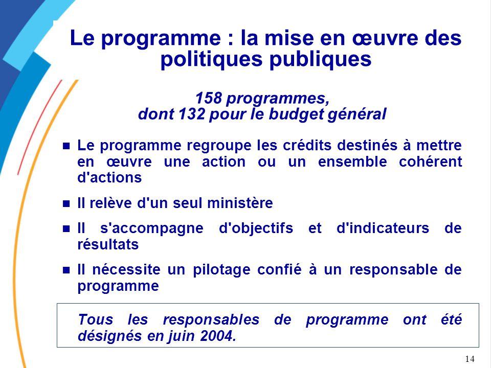 14 158 programmes, dont 132 pour le budget général Le programme regroupe les crédits destinés à mettre en œuvre une action ou un ensemble cohérent d'a