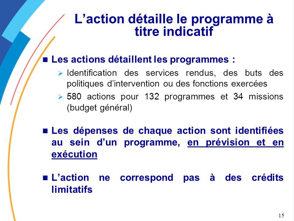 15 L'action détaille le programme à titre indicatif Les actions détaillent les programmes :  Identification des services rendus, des buts des politiq