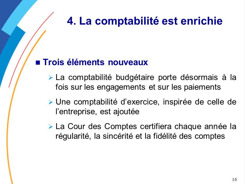16 4. La comptabilité est enrichie Trois éléments nouveaux  La comptabilité budgétaire porte désormais à la fois sur les engagements et sur les paiem