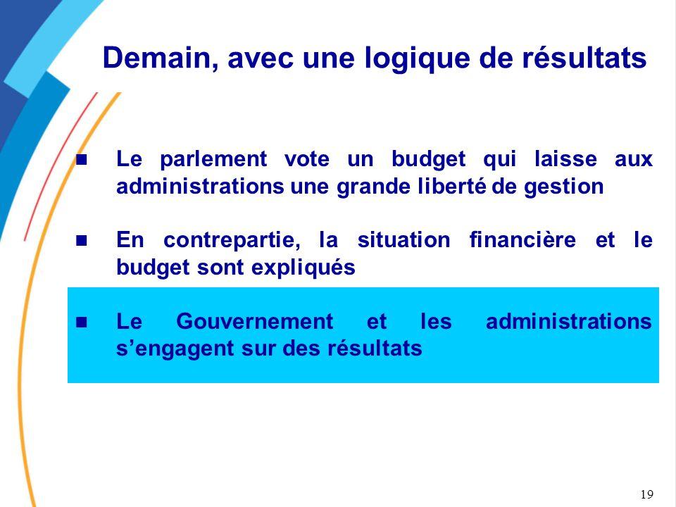 19 Le parlement vote un budget qui laisse aux administrations une grande liberté de gestion En contrepartie, la situation financière et le budget sont
