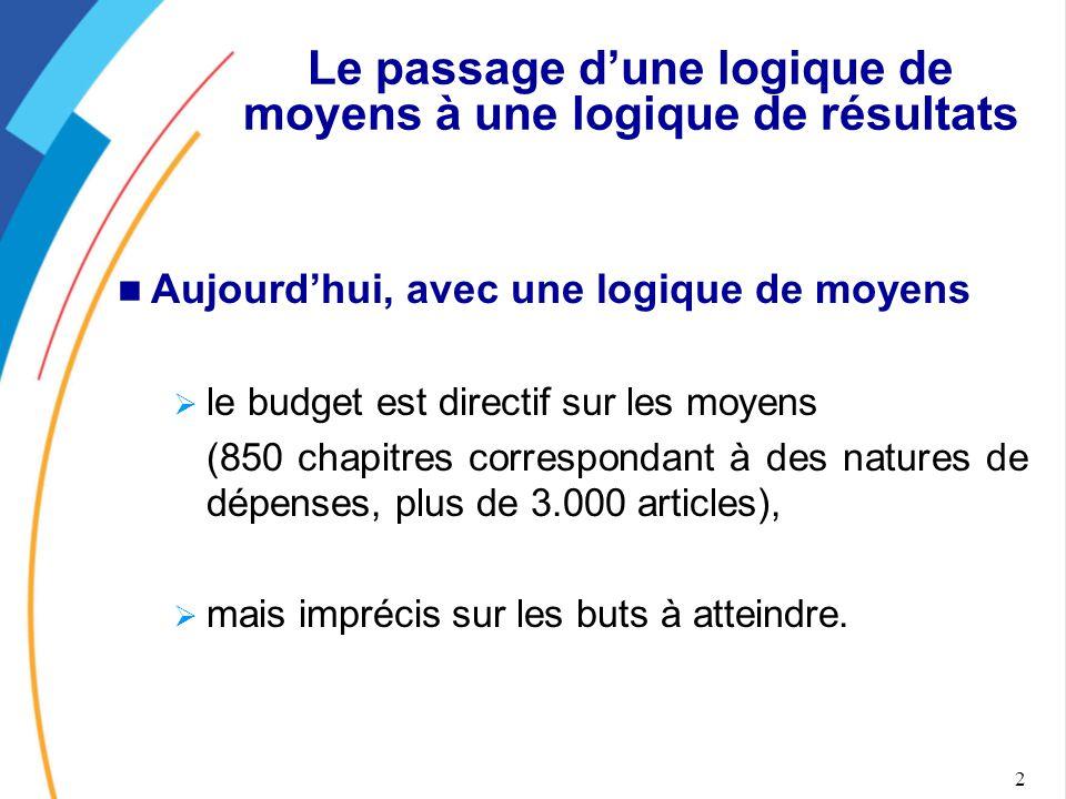 2 Le passage d'une logique de moyens à une logique de résultats Aujourd'hui, avec une logique de moyens  le budget est directif sur les moyens (850 c