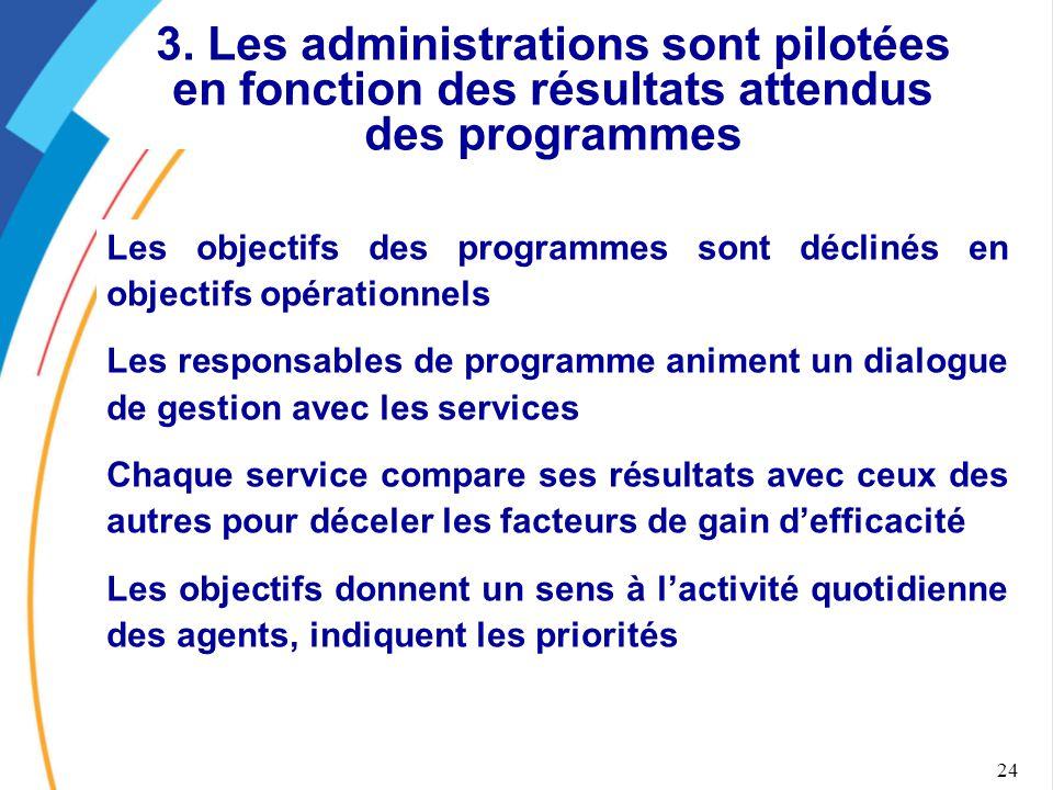 24 3. Les administrations sont pilotées en fonction des résultats attendus des programmes Les objectifs des programmes sont déclinés en objectifs opér