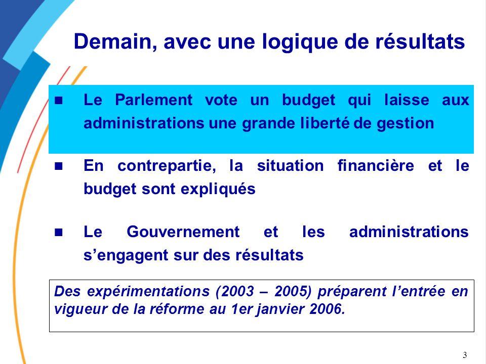 3 Le Parlement vote un budget qui laisse aux administrations une grande liberté de gestion En contrepartie, la situation financière et le budget sont