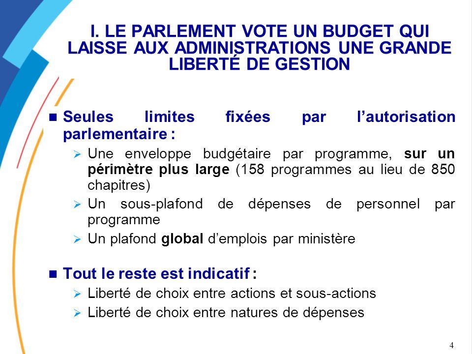4 Seules limites fixées par l'autorisation parlementaire :  Une enveloppe budgétaire par programme, sur un périmètre plus large (158 programmes au li