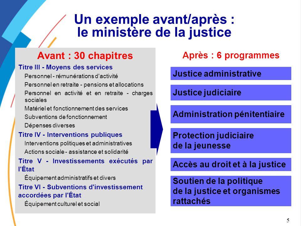 5 Administration pénitentiaire Soutien de la politique de la justice et organismes rattachés Justice judiciaire Justice administrative Protection judi