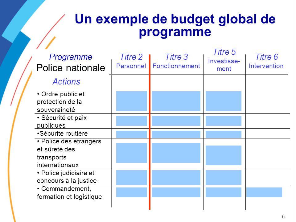 6 Programme Police nationale Ordre public et protection de la souveraineté Sécurité et paix publiques Sécurité routière Police des étrangers et sûreté