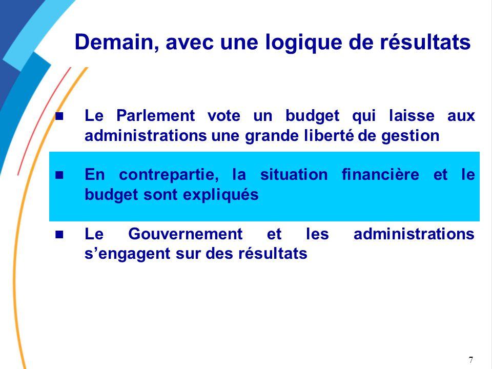 7 Le Parlement vote un budget qui laisse aux administrations une grande liberté de gestion En contrepartie, la situation financière et le budget sont
