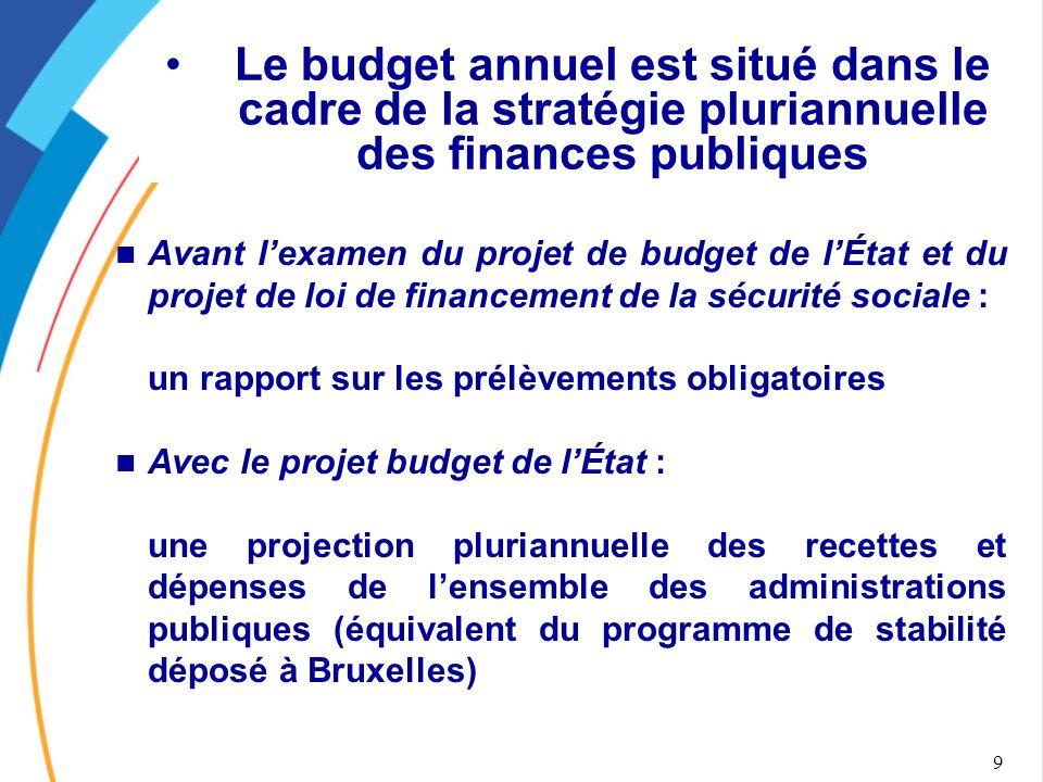 9 Le budget annuel est situé dans le cadre de la stratégie pluriannuelle des finances publiques Avant l'examen du projet de budget de l'État et du pro