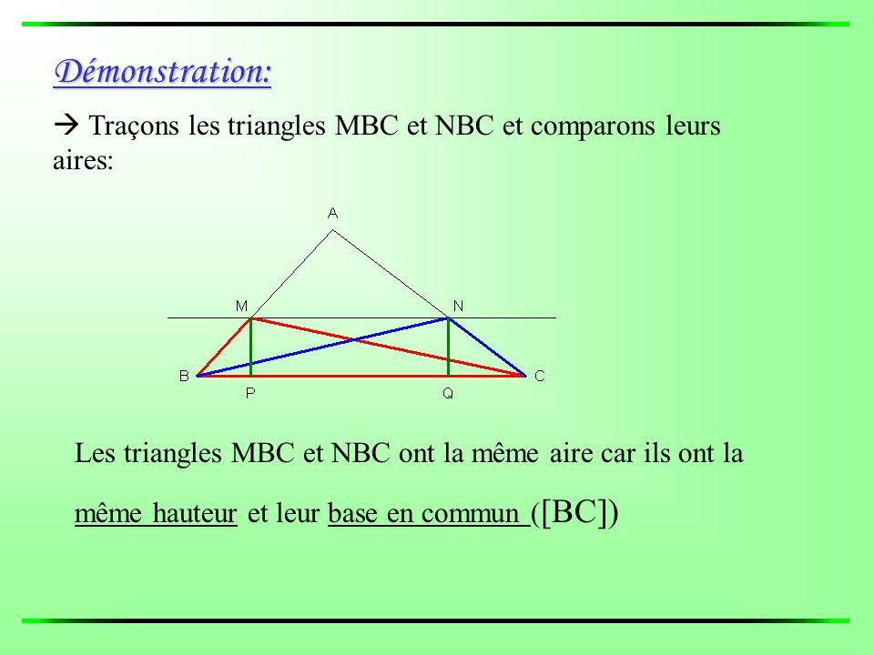 Démonstration:  Traçons les triangles MBC et NBC et comparons leurs aires: Les triangles MBC et NBC ont la même aire car ils ont la même hauteur et leur base en commun ( [BC])