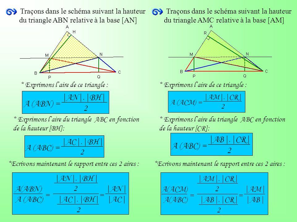 Traçons dans le schéma suivant la hauteur du triangle ABN relative à la base [AN] Traçons dans le schéma suivant la hauteur du triangle AMC relative à la base [AM] * Exprimons l'aire de ce triangle : * Exprimons l'aire du triangle ABC en fonction de la hauteur [BH]: * Exprimons l'aire du triangle ABC en fonction de la hauteur [CR]: *Ecrivons maintenant le rapport entre ces 2 aires :