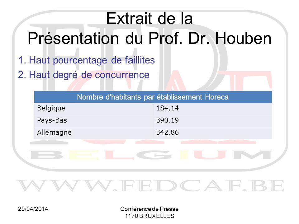 29/04/2014Conférence de Presse 1170 BRUXELLES 1. Haut pourcentage de faillites 2.