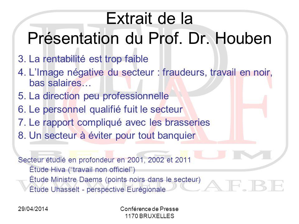 29/04/2014Conférence de Presse 1170 BRUXELLES 3. La rentabilité est trop faible 4.