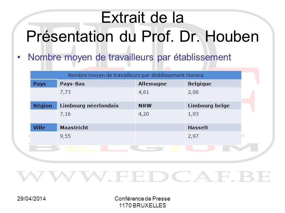 29/04/2014Conférence de Presse 1170 BRUXELLES Nombre moyen de travailleurs par établissement Extrait de la Présentation du Prof.