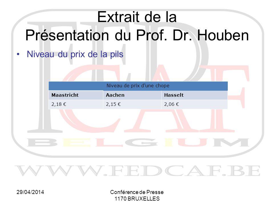 29/04/2014Conférence de Presse 1170 BRUXELLES Niveau du prix de la pils Extrait de la Présentation du Prof.