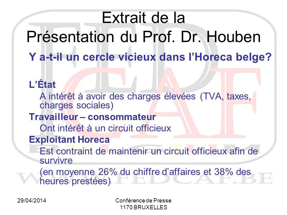 29/04/2014Conférence de Presse 1170 BRUXELLES Y a-t-il un cercle vicieux dans l'Horeca belge.