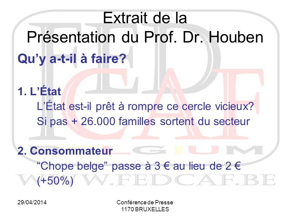 29/04/2014Conférence de Presse 1170 BRUXELLES Qu'y a-t-il à faire.
