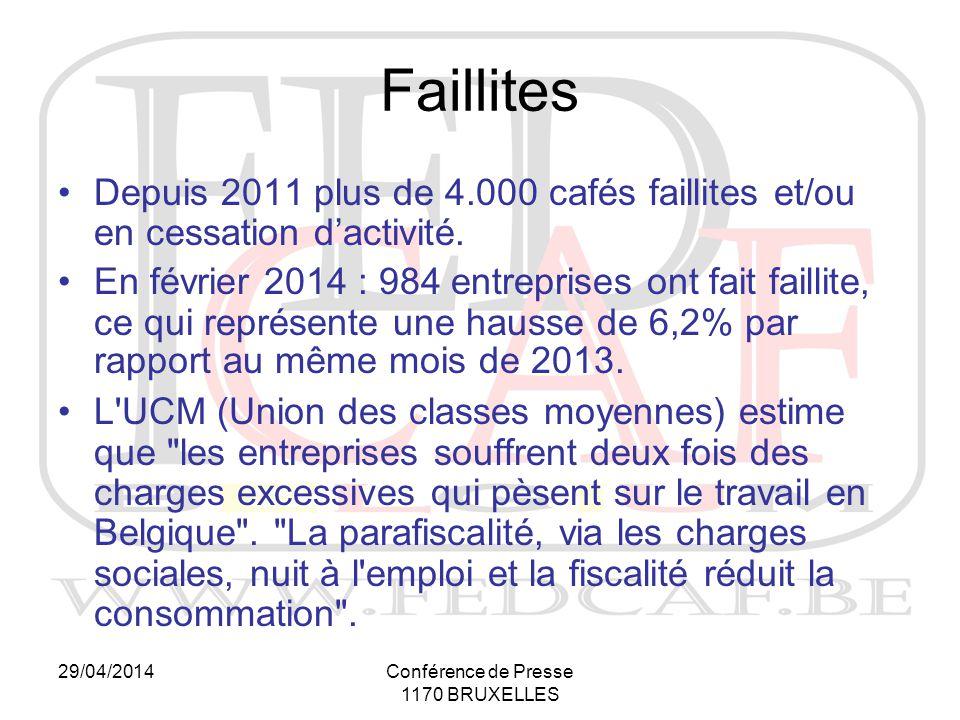 29/04/2014Conférence de Presse 1170 BRUXELLES Faillites Depuis 2011 plus de 4.000 cafés faillites et/ou en cessation d'activité.
